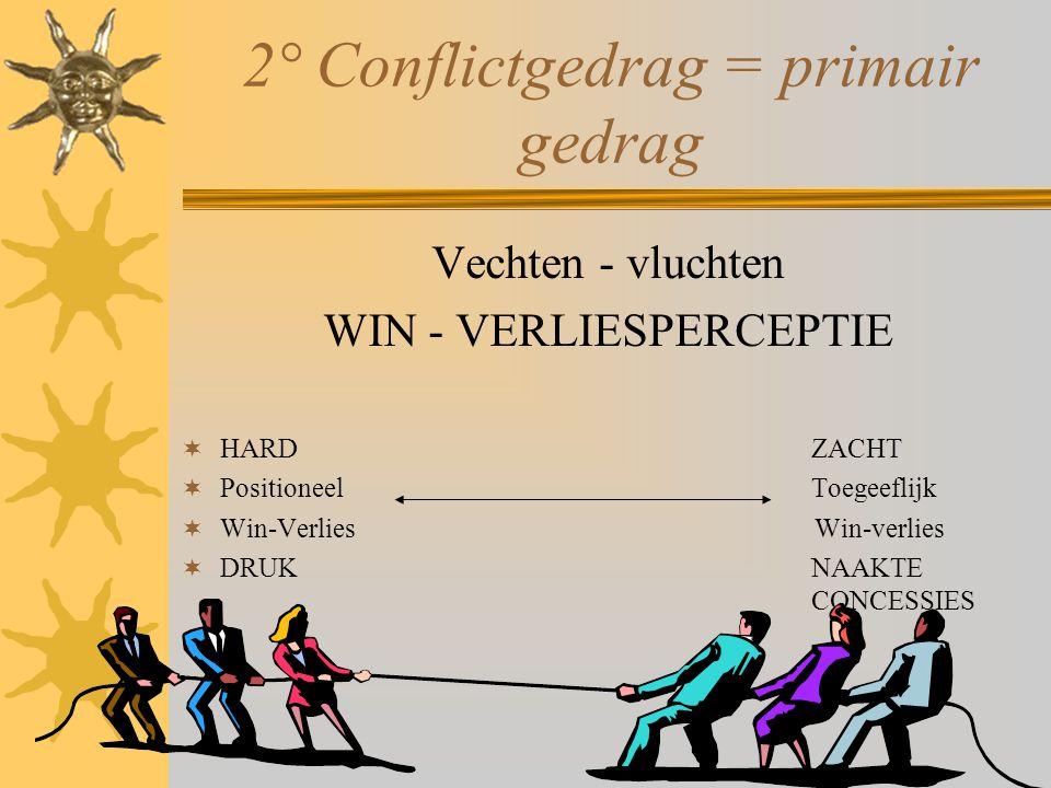 2° Conflictgedrag = primair gedrag