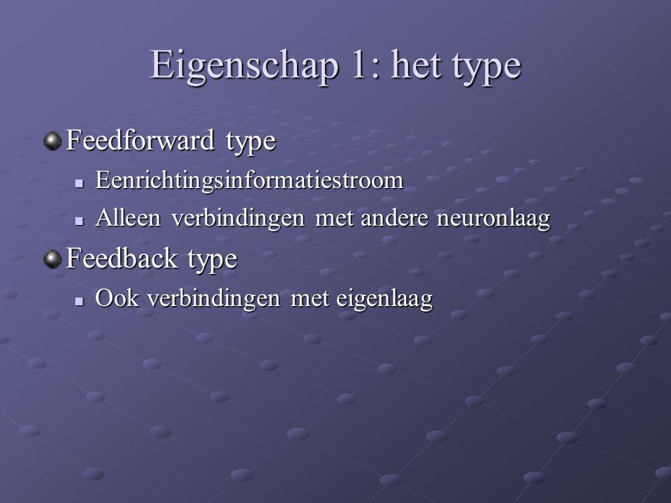 Eigenschap 1: het type Feedforward type Feedback type