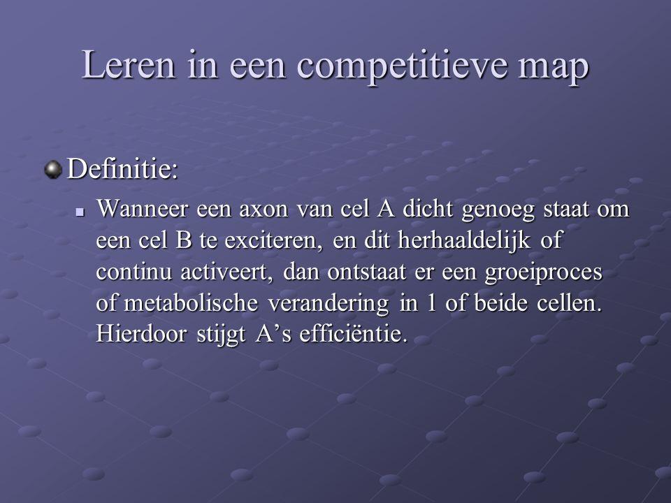 Leren in een competitieve map