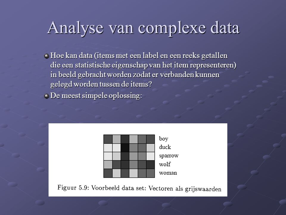 Analyse van complexe data
