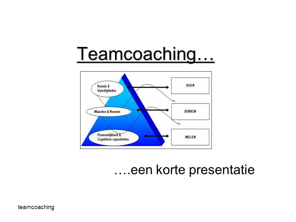 ….een korte presentatie
