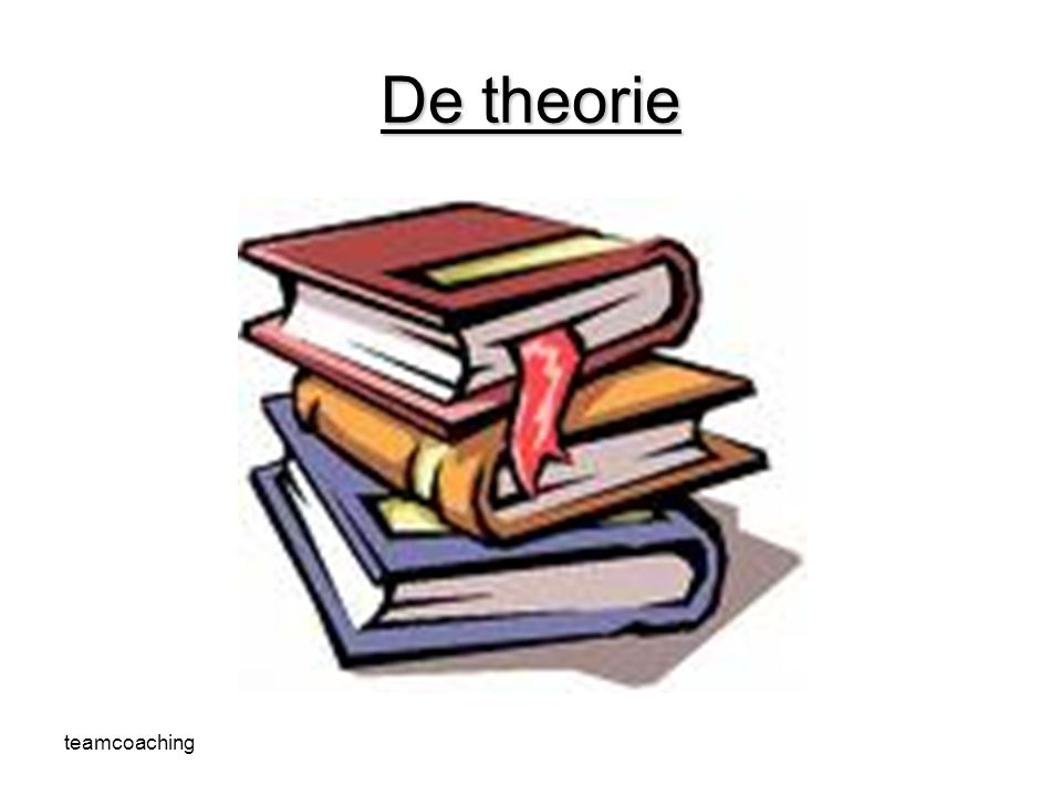 De theorie teamcoaching