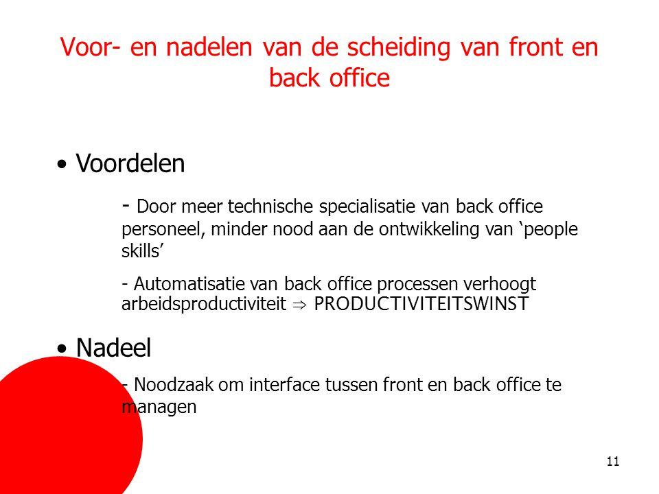 Voor- en nadelen van de scheiding van front en back office