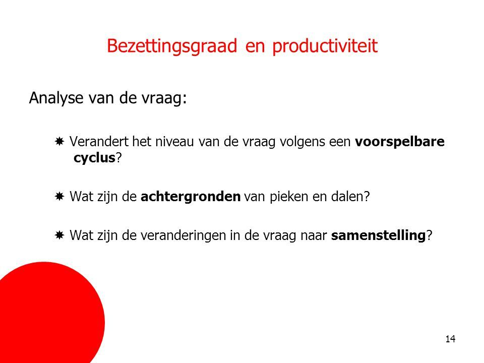 Bezettingsgraad en productiviteit