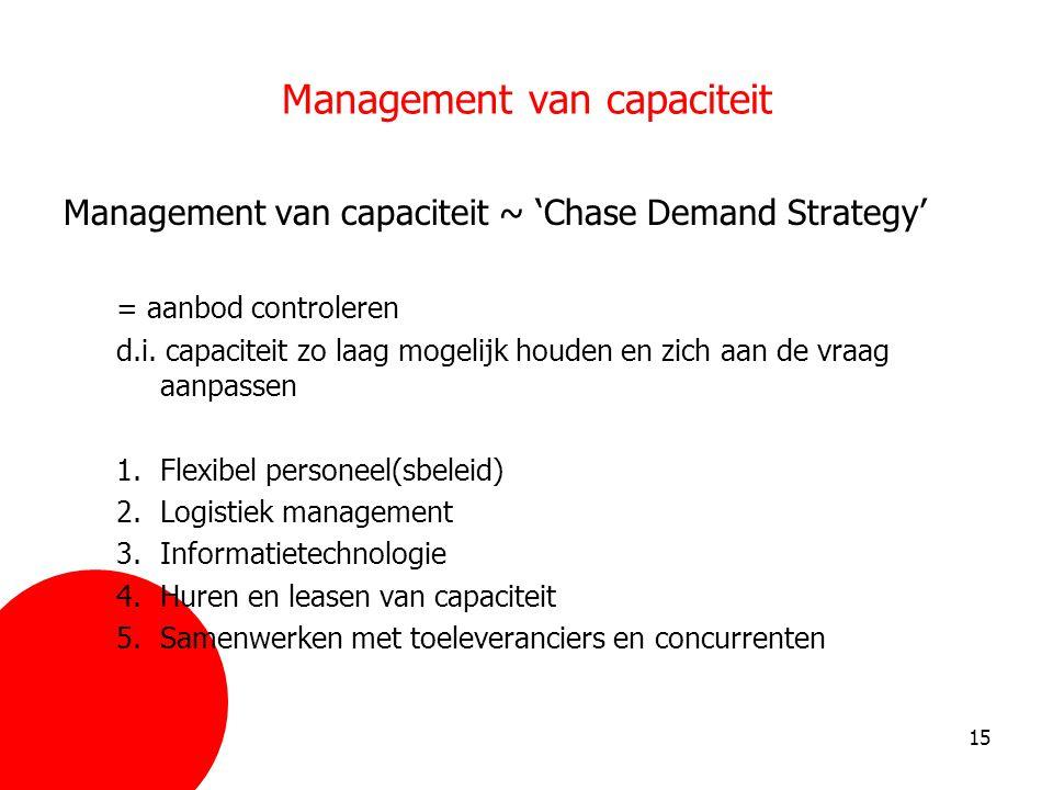Management van capaciteit