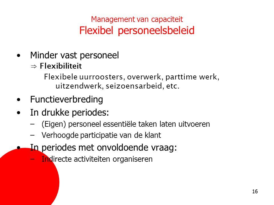 Management van capaciteit Flexibel personeelsbeleid