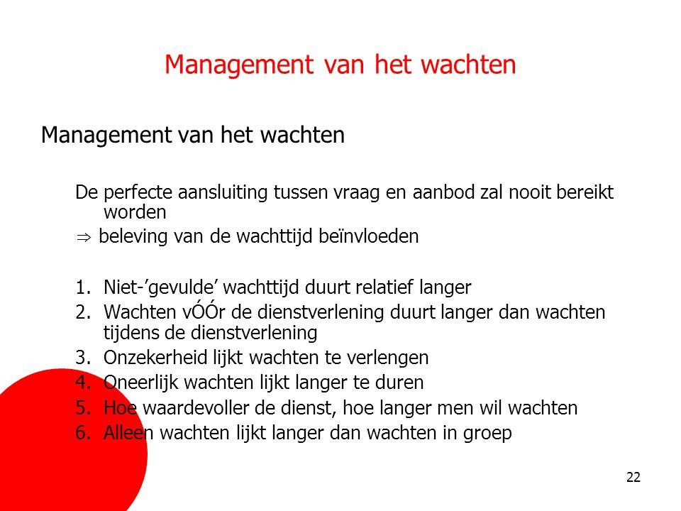 Management van het wachten