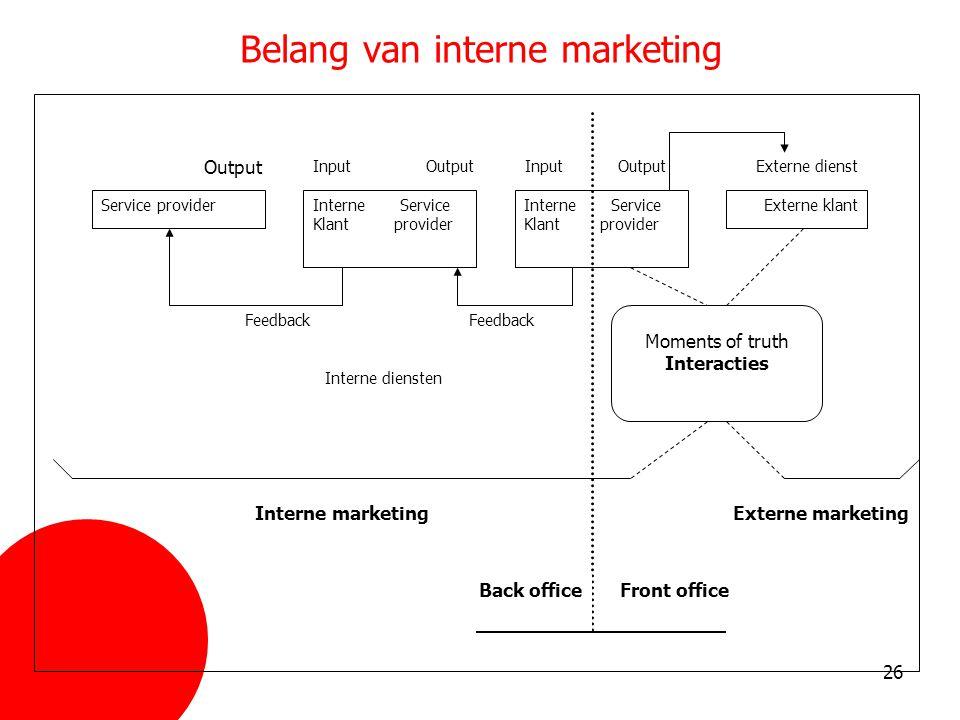 Belang van interne marketing