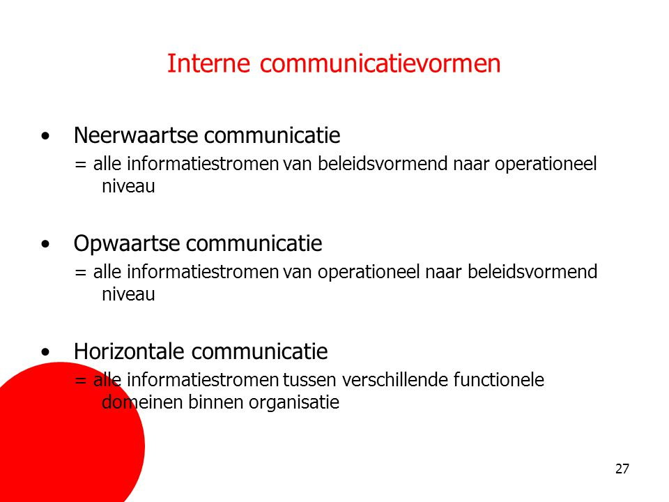 Interne communicatievormen