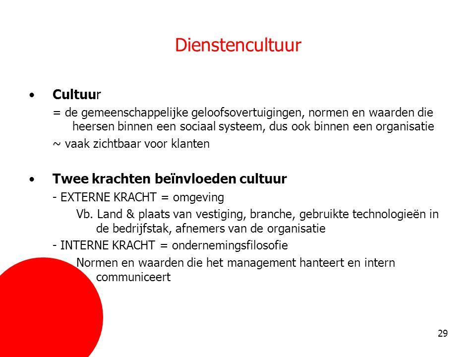 Dienstencultuur Cultuur Twee krachten beïnvloeden cultuur