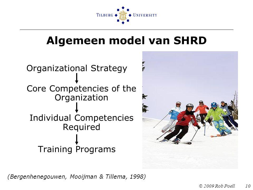 Algemeen model van SHRD