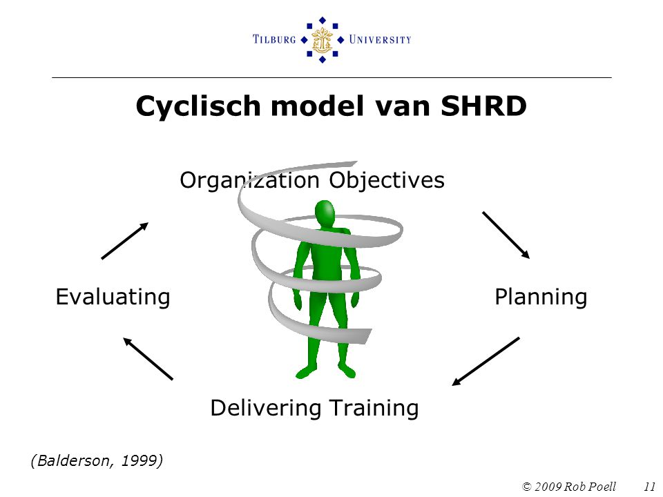 Cyclisch model van SHRD