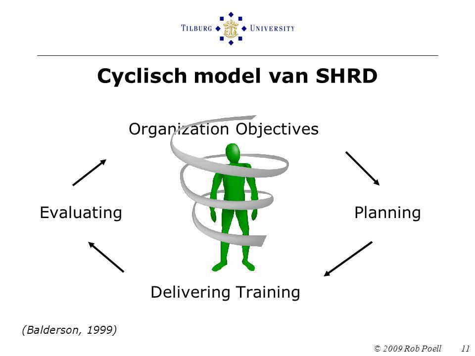 Cyclisch model van SHRD