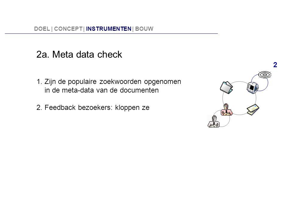 2a. Meta data check 2 1. Zijn de populaire zoekwoorden opgenomen