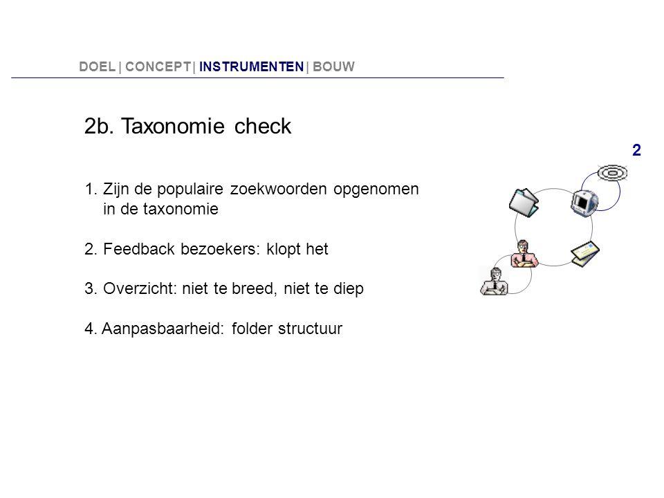 2b. Taxonomie check 2 1. Zijn de populaire zoekwoorden opgenomen