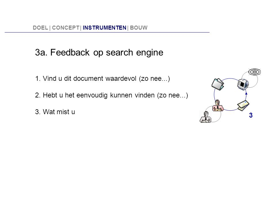 3a. Feedback op search engine
