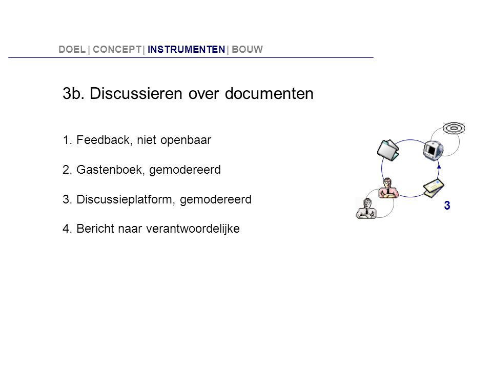 3b. Discussieren over documenten
