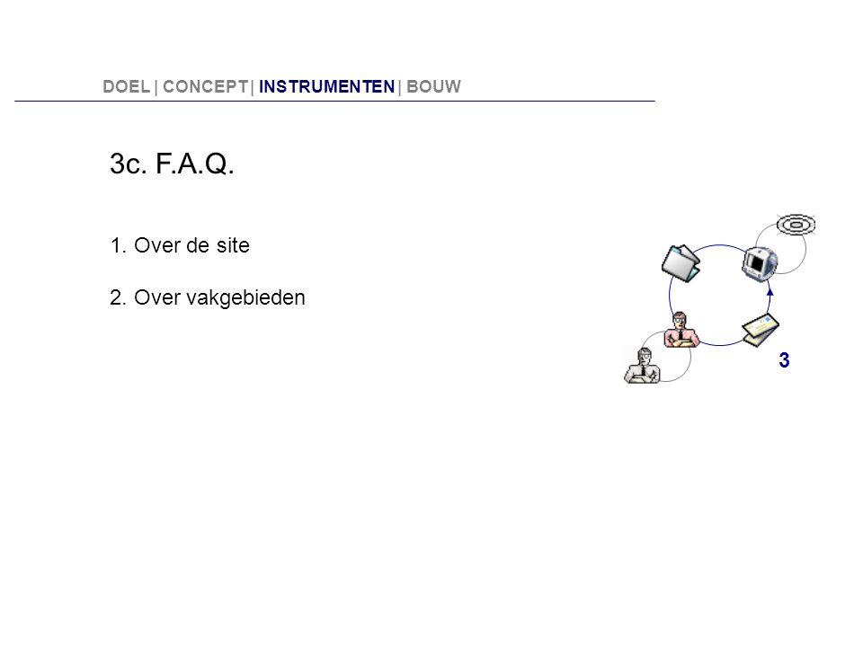 3c. F.A.Q. 1. Over de site 2. Over vakgebieden 3