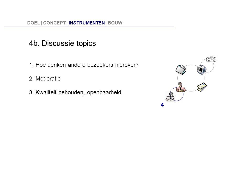 4b. Discussie topics 1. Hoe denken andere bezoekers hierover