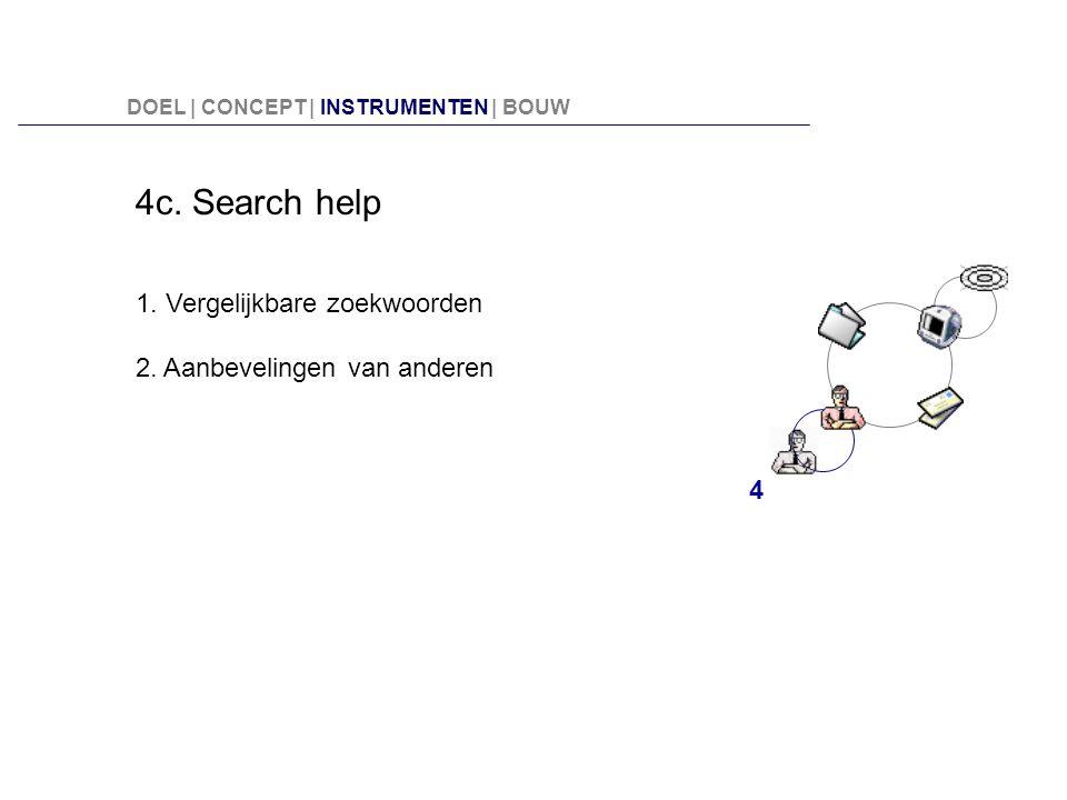 4c. Search help 1. Vergelijkbare zoekwoorden