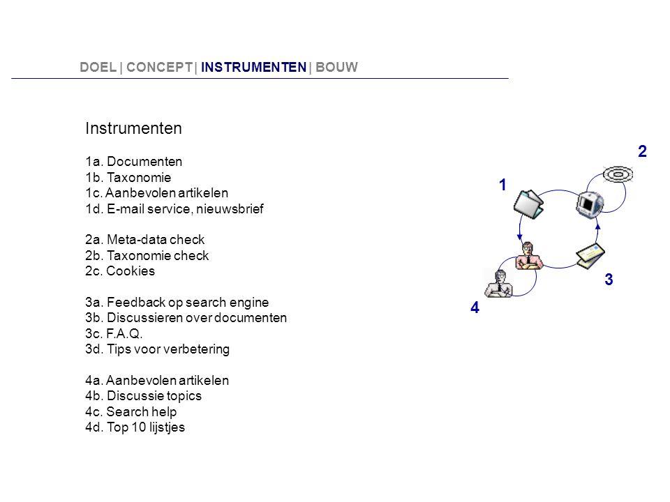 Instrumenten 2 1 3 4 DOEL | CONCEPT | INSTRUMENTEN | BOUW