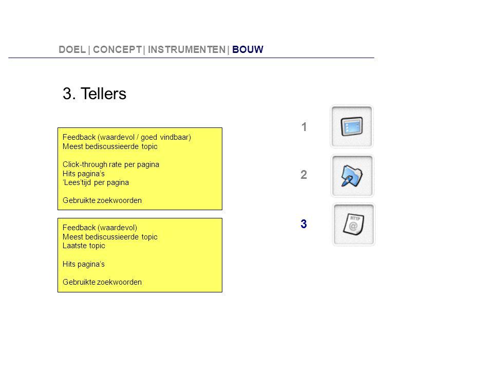 3. Tellers 1 2 3 DOEL | CONCEPT | INSTRUMENTEN | BOUW
