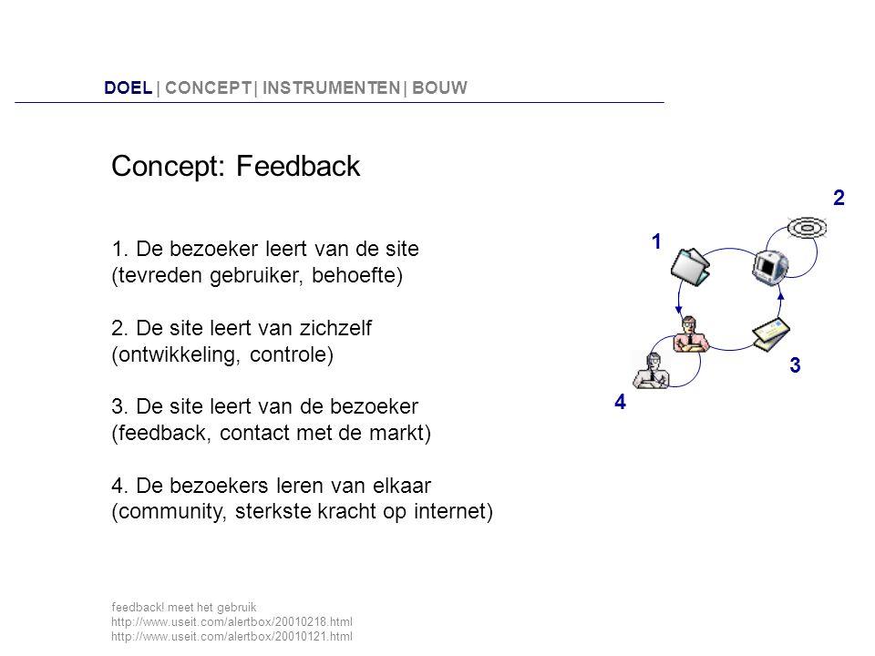 Concept: Feedback 2 1. De bezoeker leert van de site