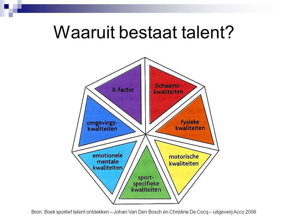 Waaruit bestaat talent