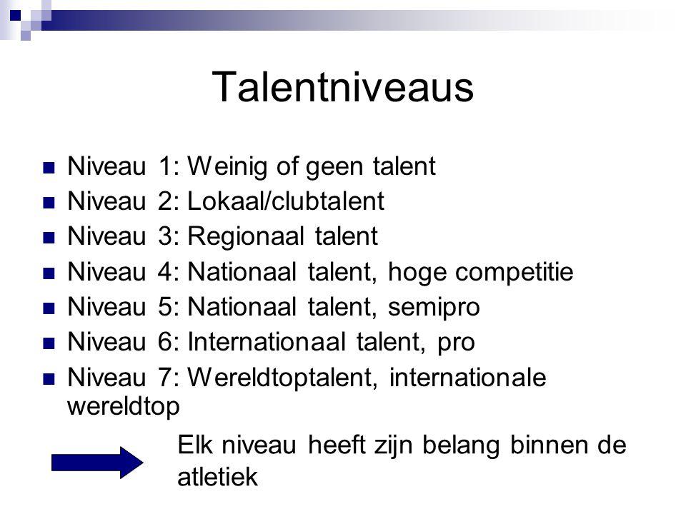 Talentniveaus Niveau 1: Weinig of geen talent