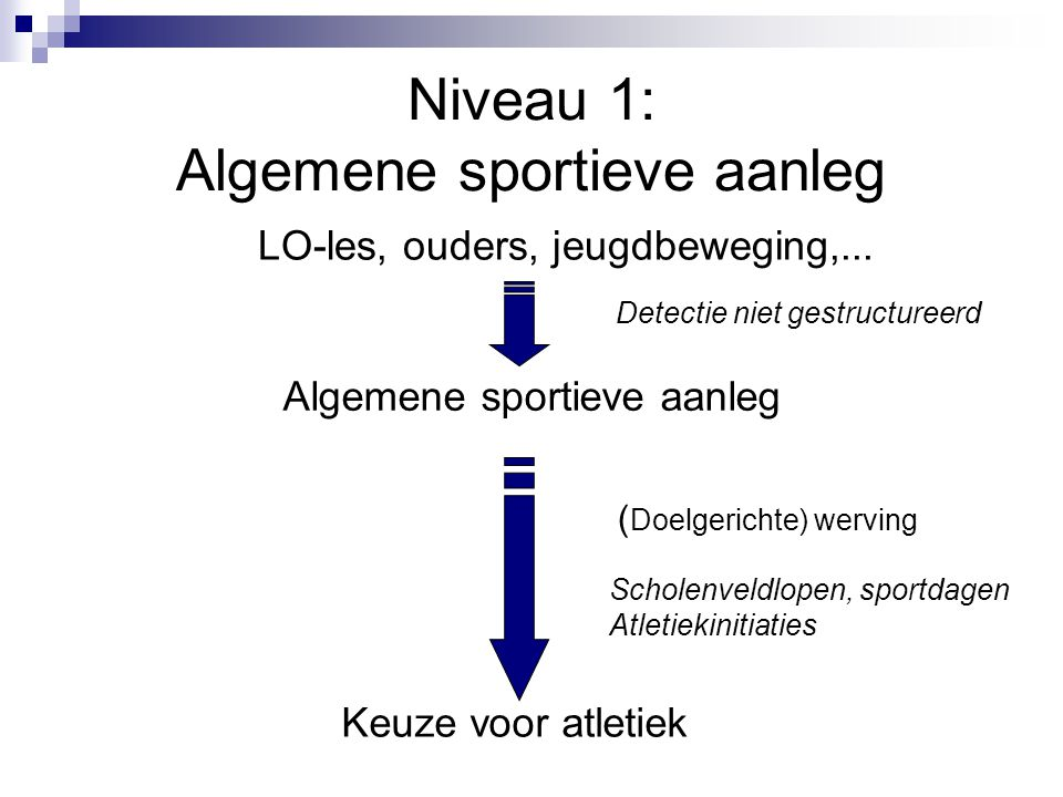 Niveau 1: Algemene sportieve aanleg