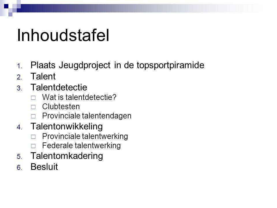 Inhoudstafel Plaats Jeugdproject in de topsportpiramide Talent