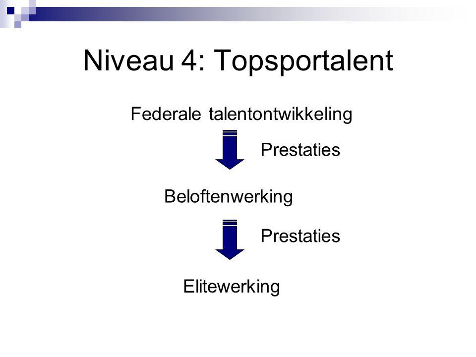 Niveau 4: Topsportalent