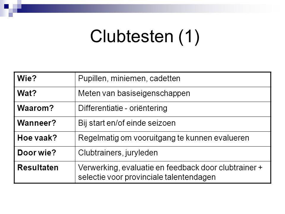 Clubtesten (1) Wie Pupillen, miniemen, cadetten Wat