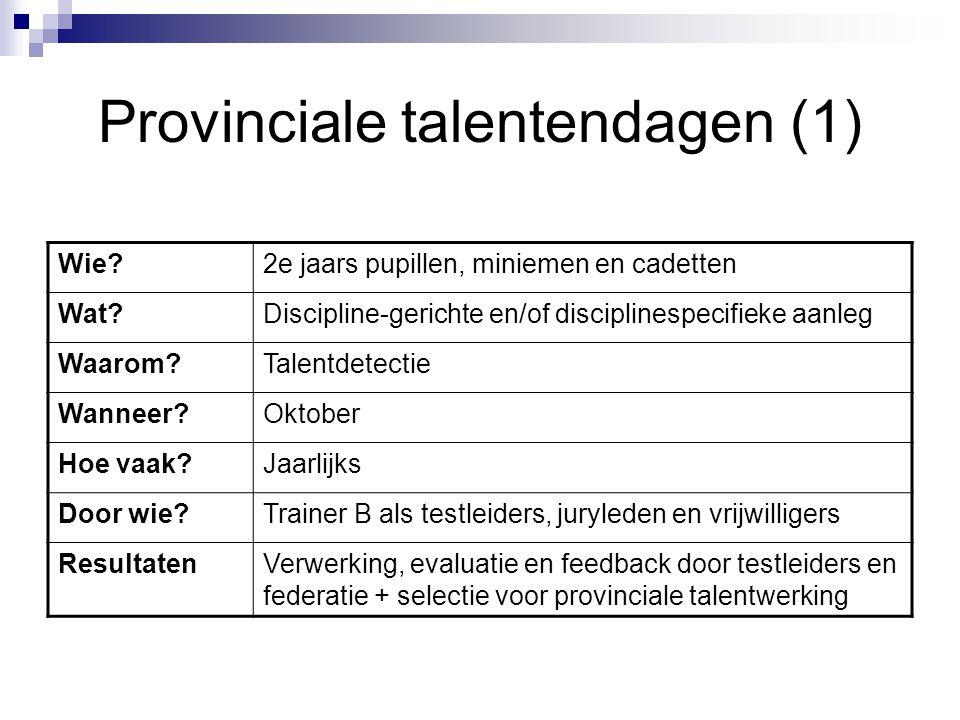 Provinciale talentendagen (1)