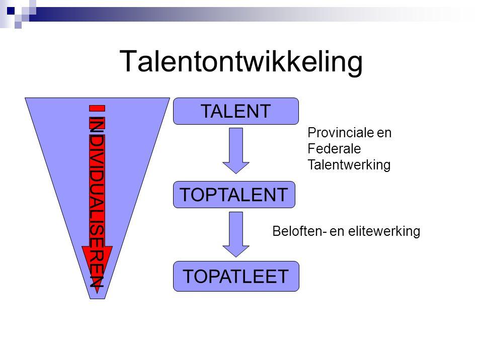 Talentontwikkeling TALENT INDIVIDUALISEREN TOPTALENT TOPATLEET