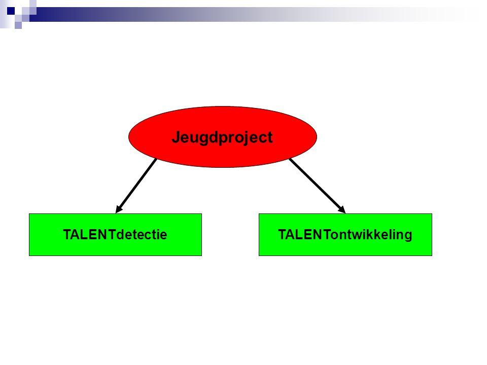 Jeugdproject TALENTdetectie TALENTontwikkeling