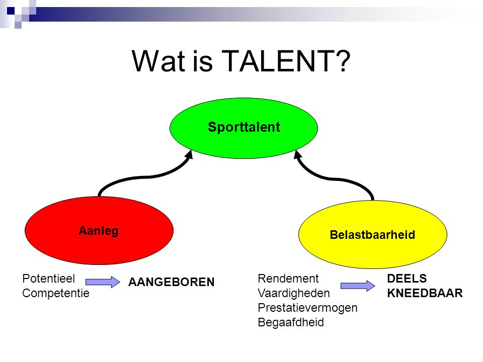 Wat is TALENT Sporttalent Aanleg Belastbaarheid Potentieel