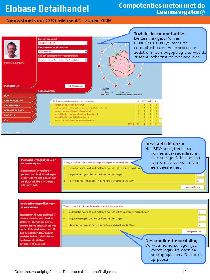 Competenties meten met de Leernavigator®