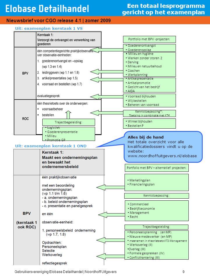 Een totaal lesprogramma gericht op het examenplan