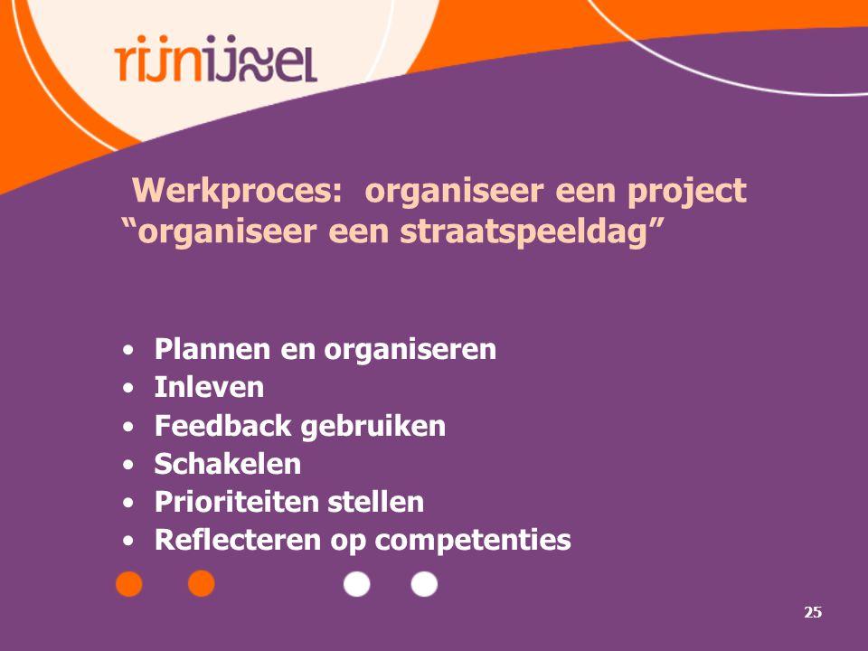 Werkproces: organiseer een project organiseer een straatspeeldag