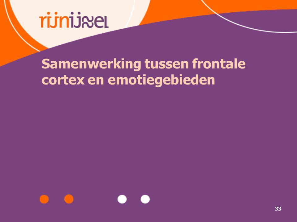 Samenwerking tussen frontale cortex en emotiegebieden