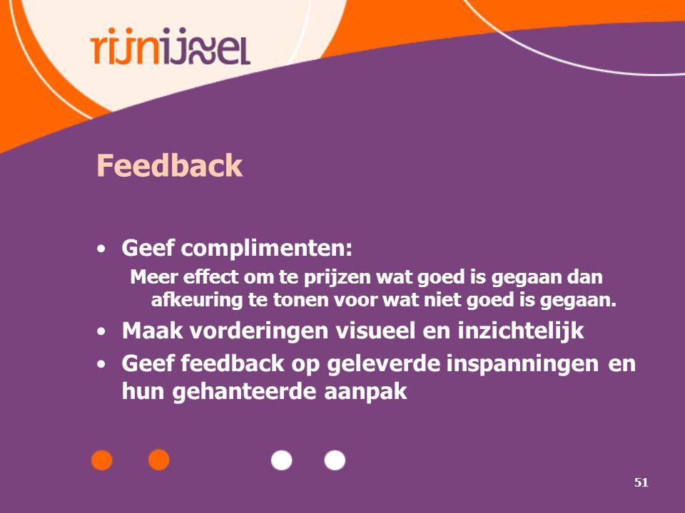 Feedback Geef complimenten: Maak vorderingen visueel en inzichtelijk