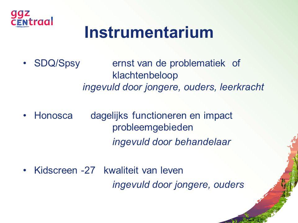 Instrumentarium SDQ/Spsy ernst van de problematiek of klachtenbeloop ingevuld door jongere, ouders, leerkracht.