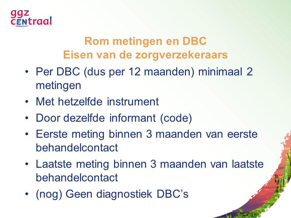 Rom metingen en DBC Eisen van de zorgverzekeraars