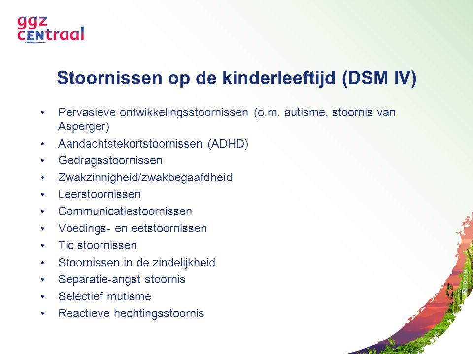 Stoornissen op de kinderleeftijd (DSM IV)