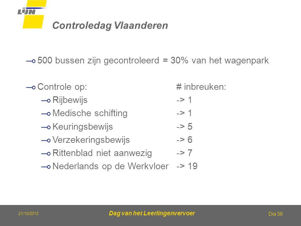 Controledag Vlaanderen