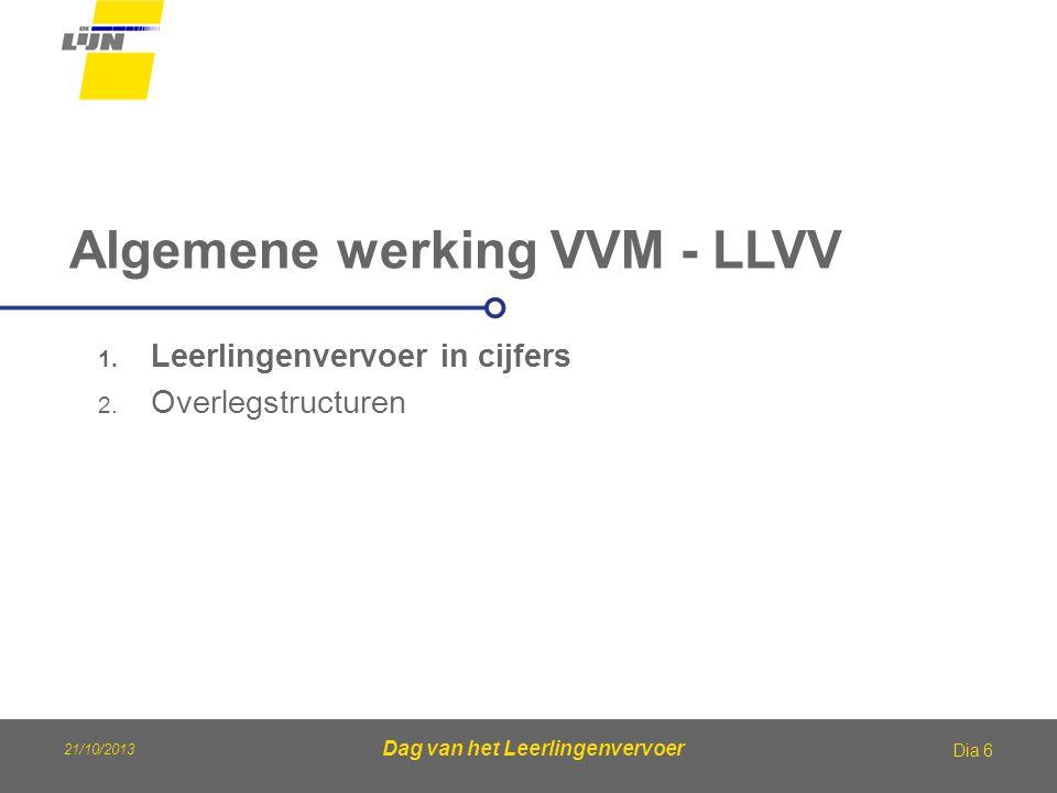 Algemene werking VVM - LLVV