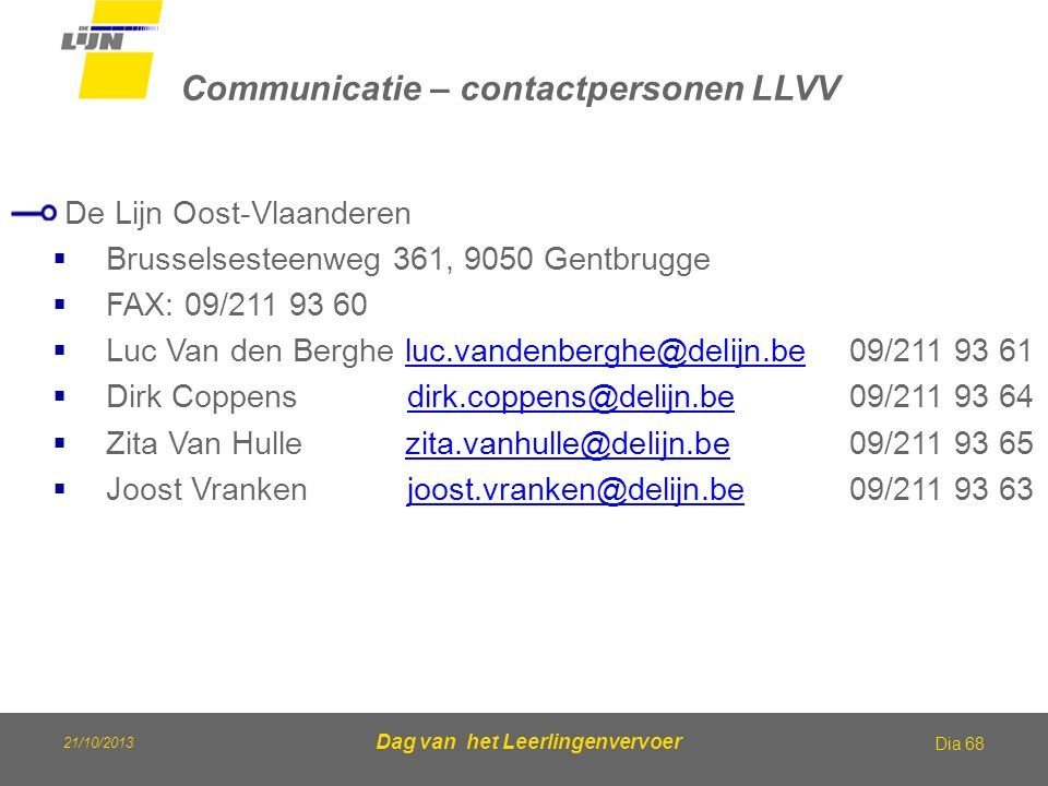 Communicatie – contactpersonen LLVV