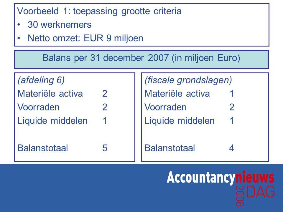 Balans per 31 december 2007 (in miljoen Euro)