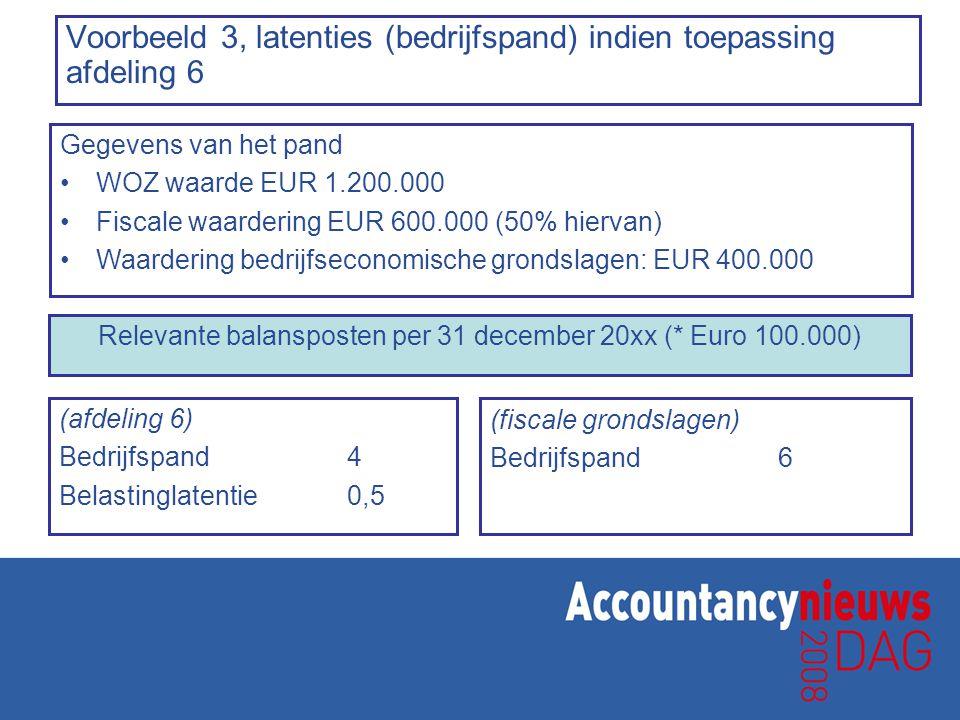 Relevante balansposten per 31 december 20xx (* Euro 100.000)